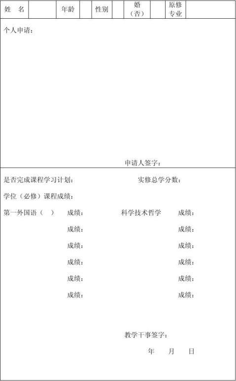 北京理工大学硕士生提前攻读博士学位申请书