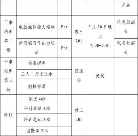 20xx年院学生会内部干部培训策划书