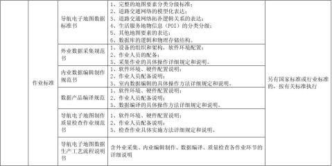测绘资质申请书