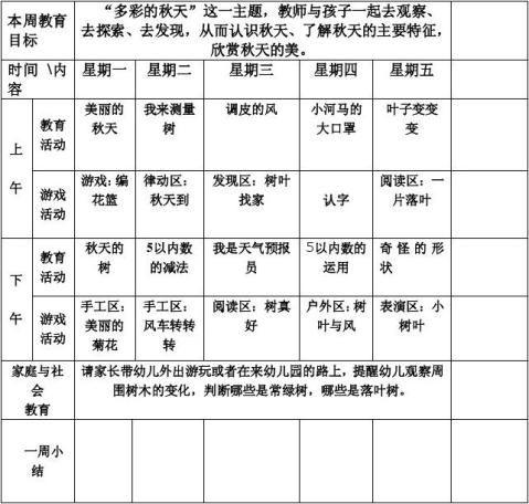 幼儿园一日活动计划周计划表