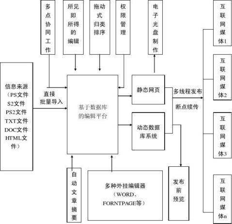 网站建设开发方案计划书