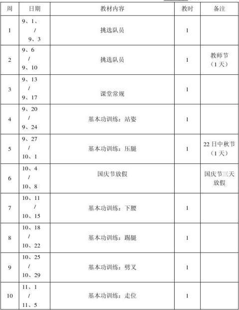爵士舞教学进度计划表