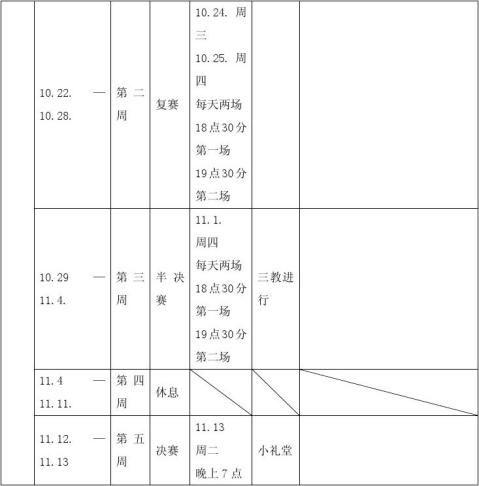 辩论赛程序及细则