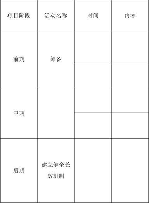 社区项目计划书模板