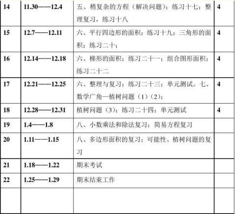 20xx20xx学年人教版小学五年级上册数学教学计划进度表