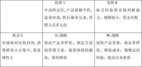 大学生swot分析范文_【饰品店创业计划书 (1) 3900字】范文118