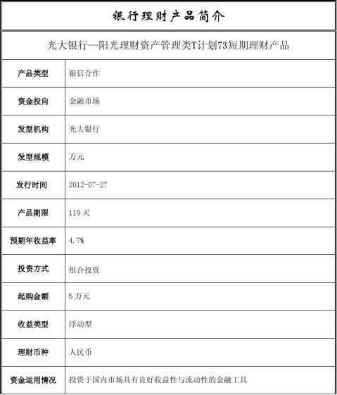 光大银行阳光理财资产管理类T计划73短期理财产品