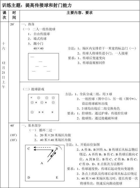 青少年足球训练单元计划教案2