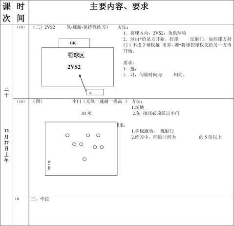 青少年足球训练单元计划教案12