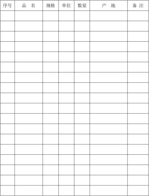32药品采购计划表