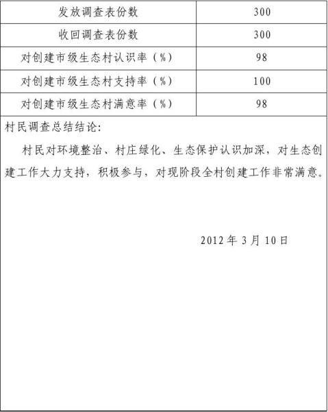 严塘村申报生态村材料