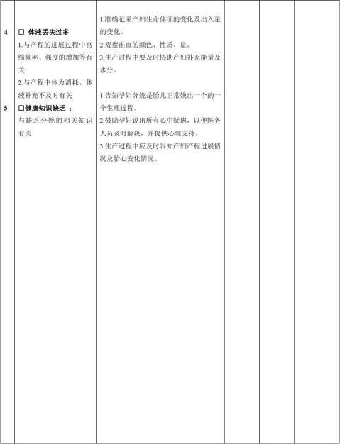 郝产科护理计划单