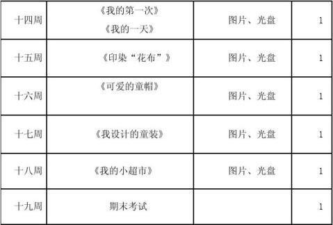 岭南版四年级7册美术教学计划