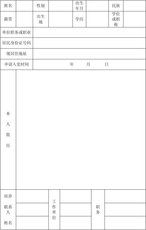 入党积极分子培养考察登记表范本