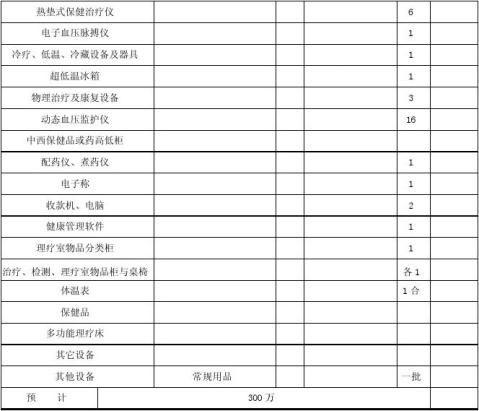 华膳道商业计划书1