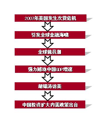 20xx海底捞品牌推广策划书