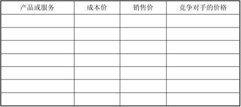 syb创业计划书空白模板