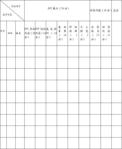 大学生职业生涯规划大赛策划书终结版