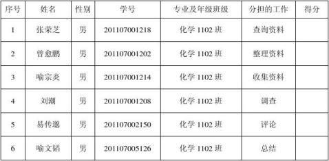 中国近代史社会实践教学成果