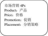 公益创业项目指导