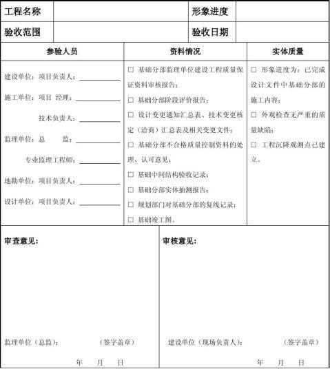 分部工程验收报审表20xx