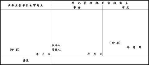 幼儿园民办非企业单位年度检查报告