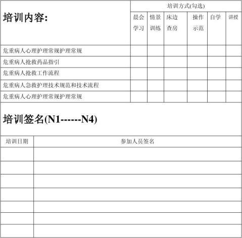 消化内科护士危重病人护理集中培训计划与记录