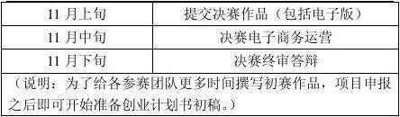 福建农林大学第十四届挑战杯大学生创业计划大赛参赛指南