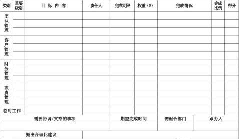 月总结计划模板1