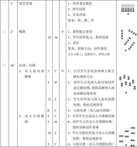 曹杨小学体育与健身课时计划