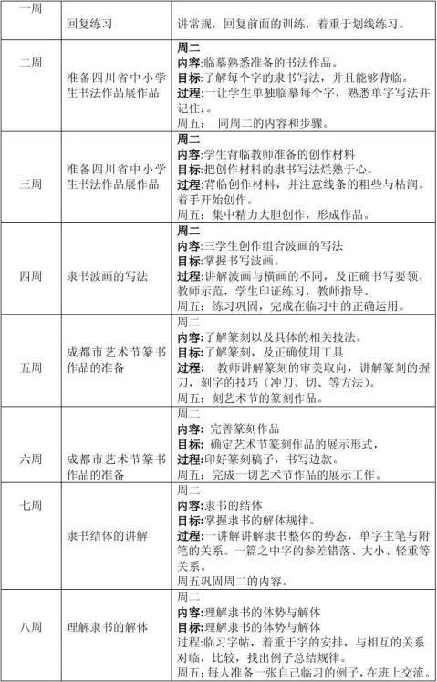 20xx20xx年下期一小书法代表队训练计划胡小江