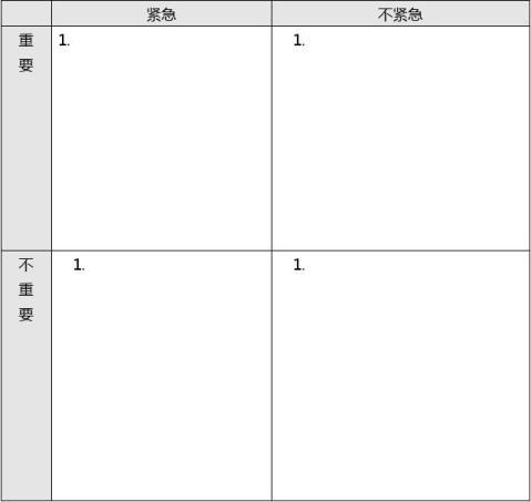 某某20xx年8月4日8月8日周工作计划模板