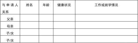 房产抵押贷款申请表