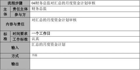00cwzx03月度资金计划管理流程说明