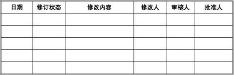 地产月度资金预算管理流程