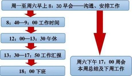 20xx年电子商务部规划