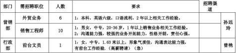 B类人员招聘计划9月5日最新