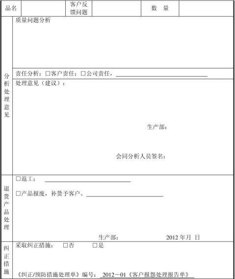 退货产品处理报告单