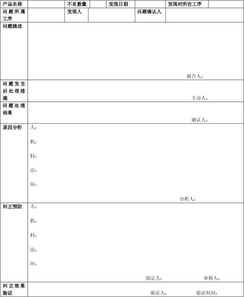 生产质量问题分析改善报告单及生产问处理报告