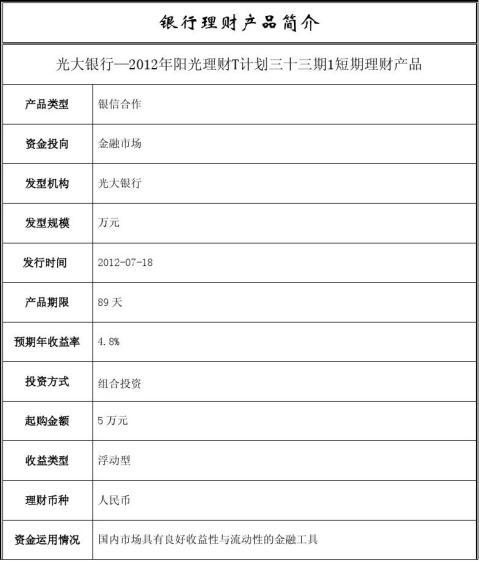 光大银行20xx年阳光理财T计划三十三期1短期理财产品
