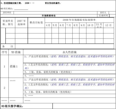 8D质量改进报告模板
