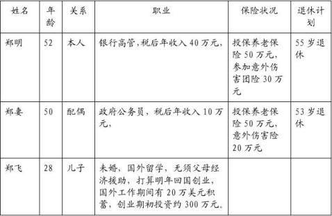 规划报告书1