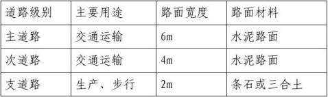 江西省金韵生态农业示范园建设项目可行性研究报告