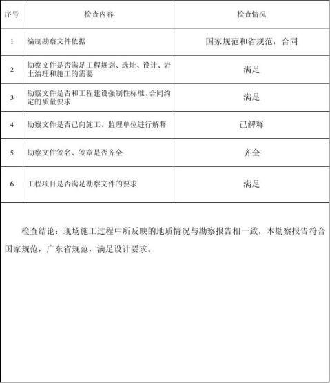 勘察文件质量检查报告