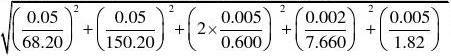大学物理实验用拉伸法测金属丝的杨氏弹性模量