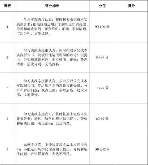 思想政治理论课实践报告书马原版
