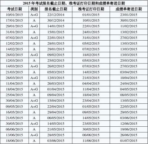 20xx年雅思考试时间及报名时间安排表