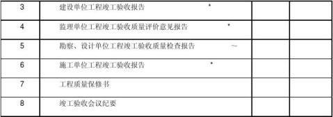 市政道路工程资料目录