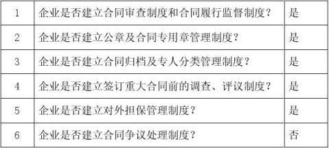 中小微企业法律体检表