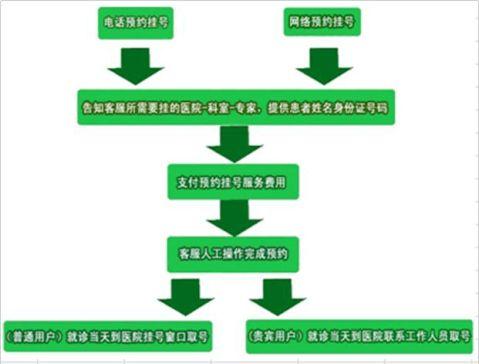 企业健康管理解决方案最终版本